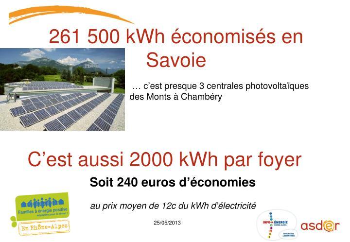 261 500 kWh économisés en Savoie