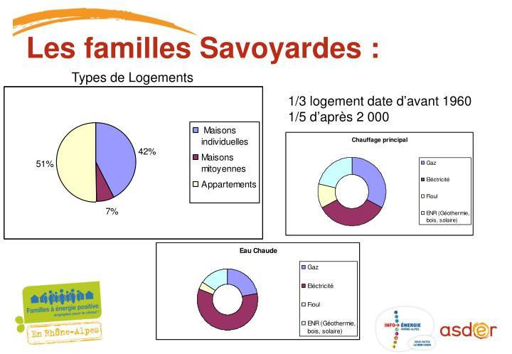 Les familles Savoyardes :