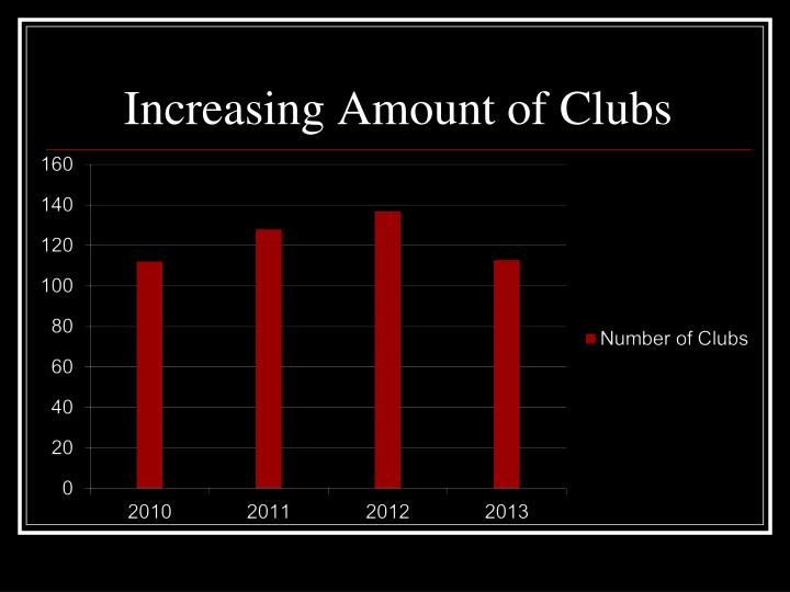 Increasing amount of clubs