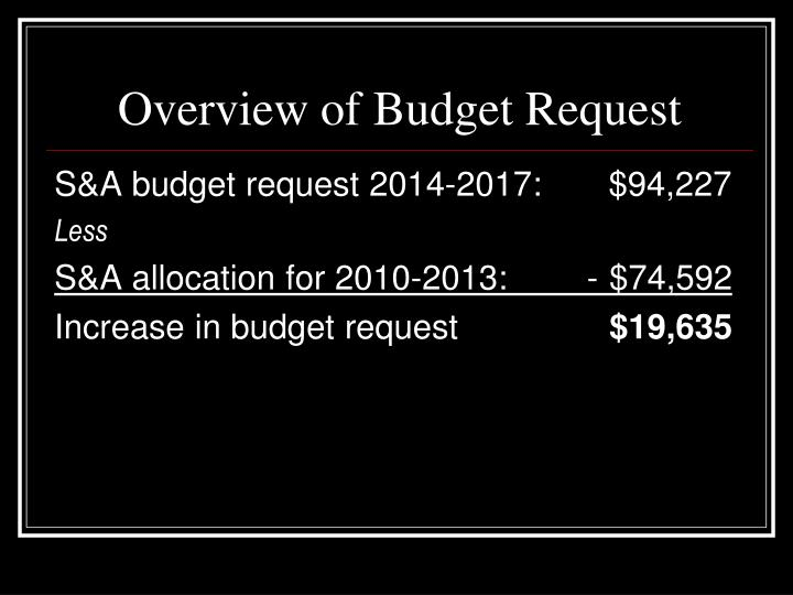 Overview of Budget Request
