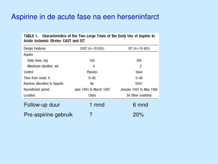 Aspirine in de acute fase na een herseninfarct