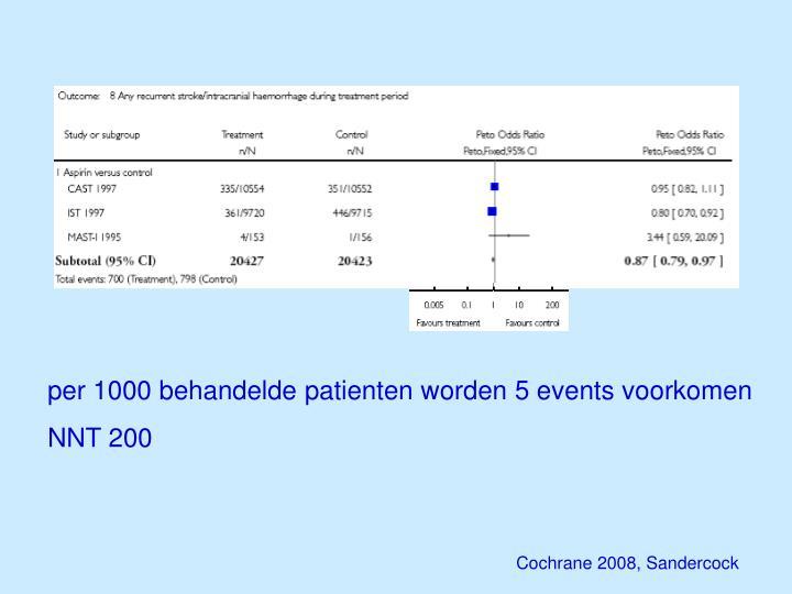 per 1000 behandelde patienten worden 5 events voorkomen