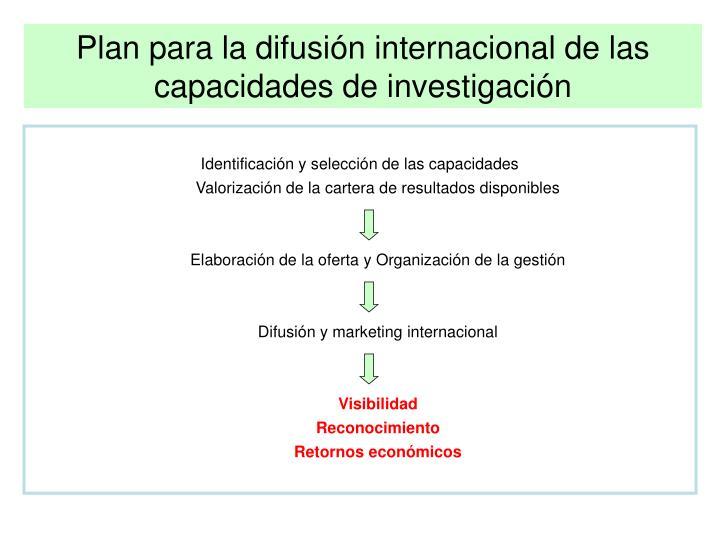 Plan para la difusión internacional de las capacidades de investigación