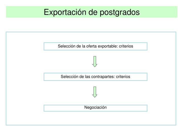 Exportación de postgrados