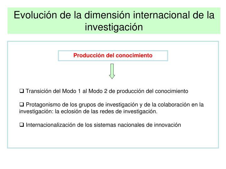 Evolución de la dimensión internacional de la investigación