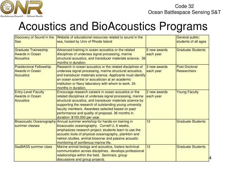 Acoustics and BioAcoustics Programs