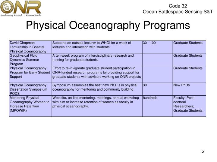 Physical Oceanography Programs