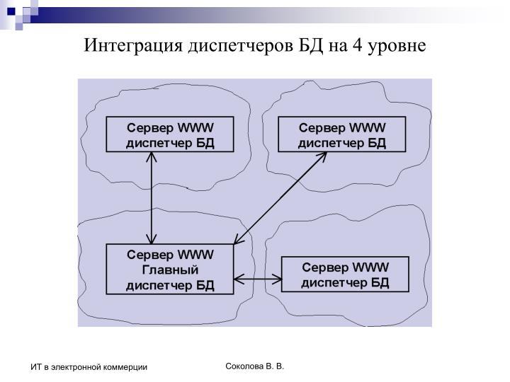 Интеграция диспетчеров БД на 4 уровне