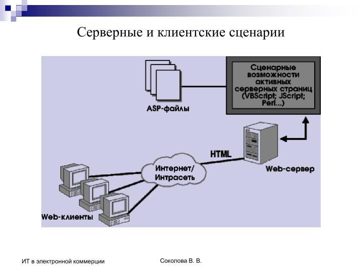 Серверные и клиентские сценарии
