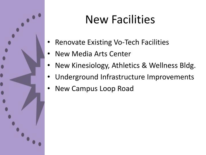 New Facilities