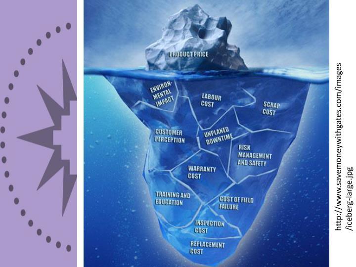 http://www.savemoneywithgates.com/images/iceberg-large.jpg