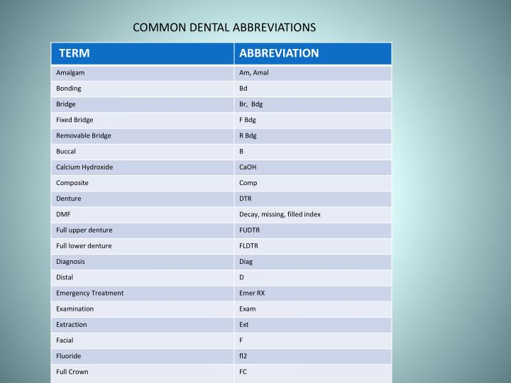 ppt - dental charting powerpoint presentation