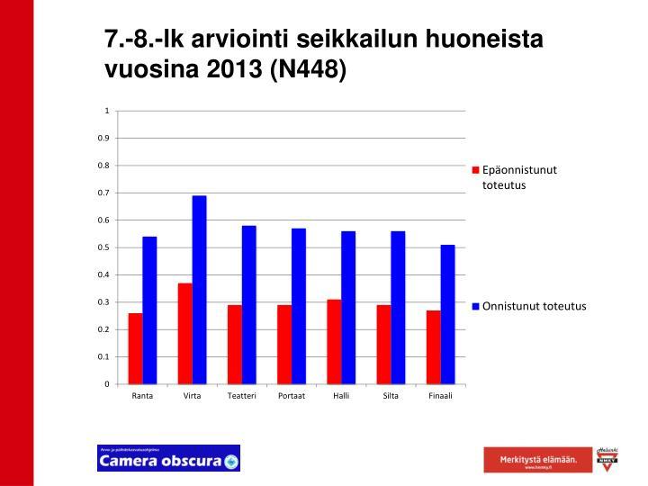 7.-8.-lk arviointi seikkailun huoneista vuosina 2013 (N448)