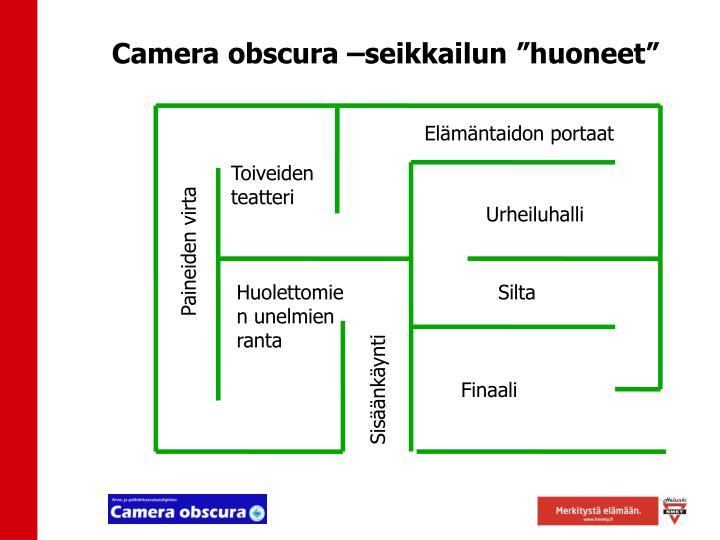"""Camera obscura –seikkailun """"huoneet"""""""