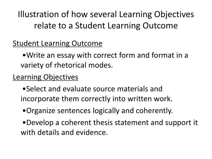 Illustration of how several Learning Objectives relate to a Student Learning Outcome