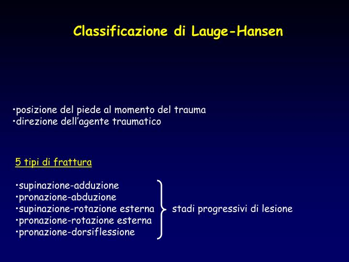 Classificazione di Lauge-Hansen