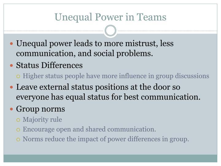 Unequal Power in Teams