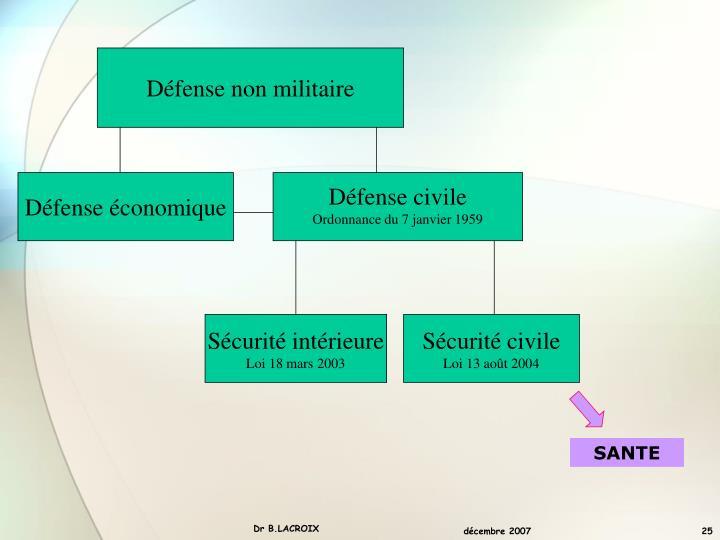 Défense non militaire