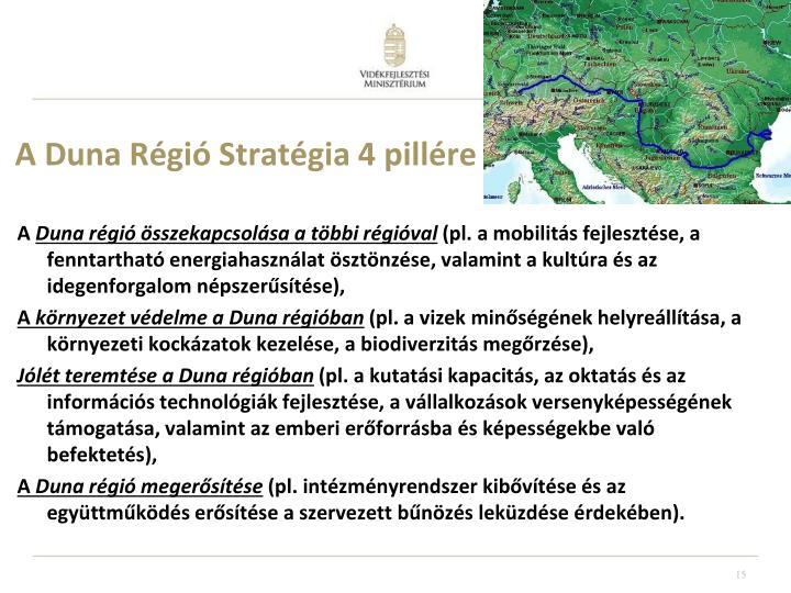 A Duna Régió Stratégia 4 pillére