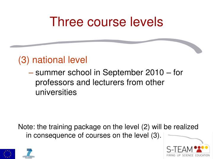 (3) national level