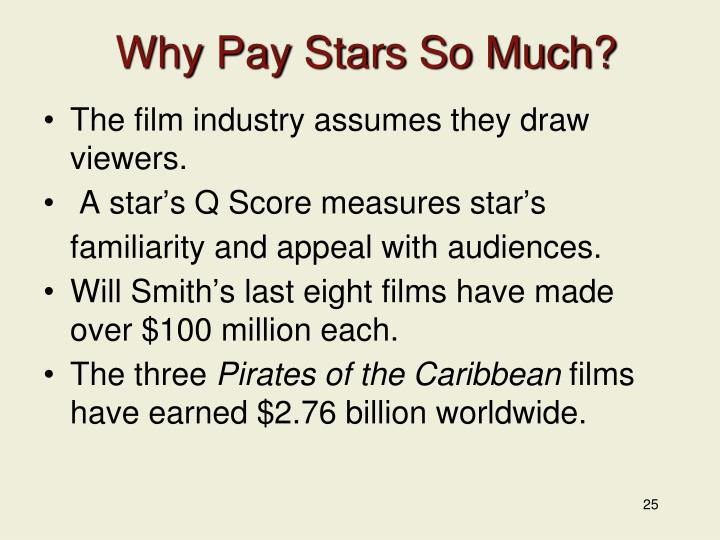 Why Pay Stars So Much?