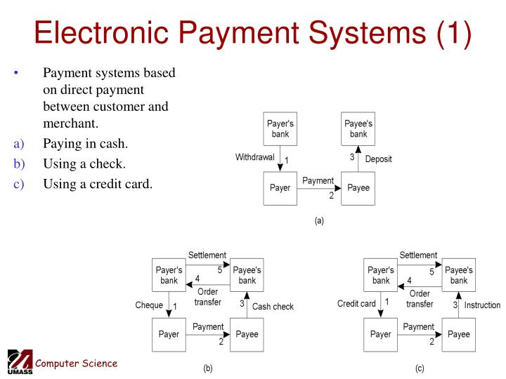 Electronic Payment Systems (1)