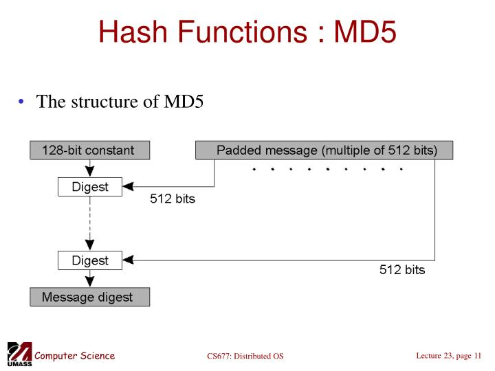 Hash Functions : MD5