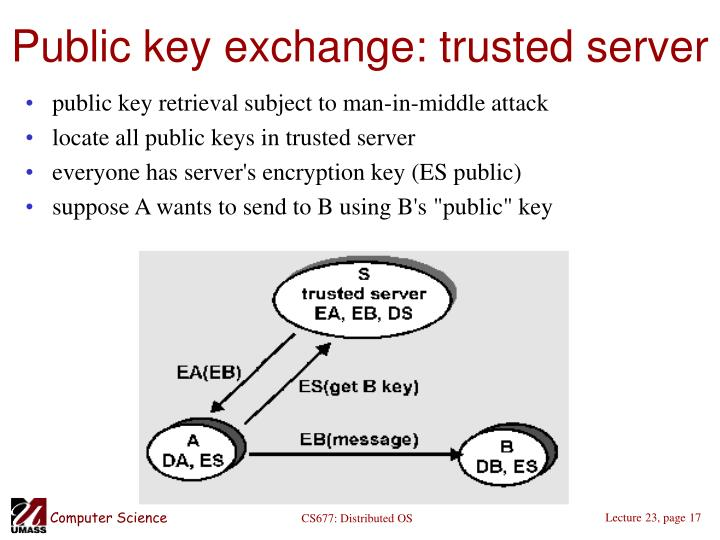 Public key exchange: trusted server