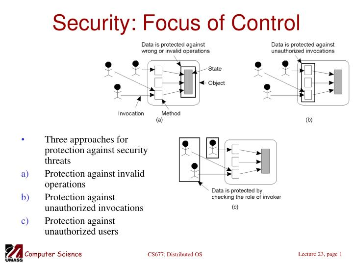 Security focus of control