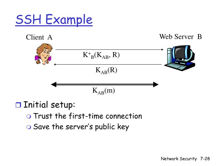 SSH Example