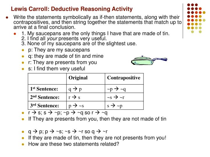Lewis Carroll: Deductive Reasoning Activity
