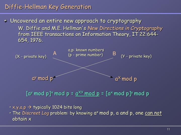 Diffie-Hellman Key Generation