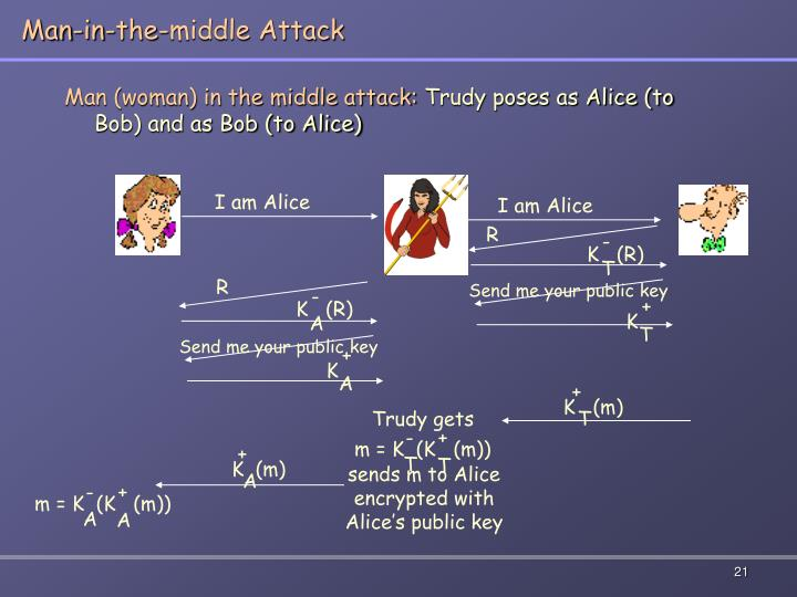Man (woman) in the middle attack: