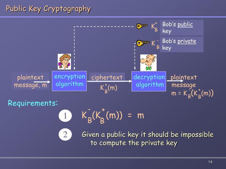 K  (K  (m))  =  m