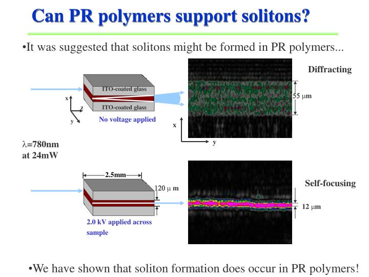 Can PR polymers support solitons?