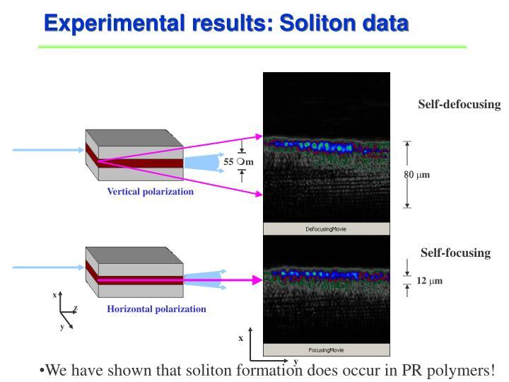 Experimental results: Soliton data