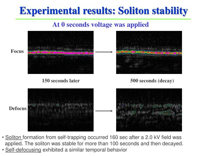 Experimental results: Soliton stability