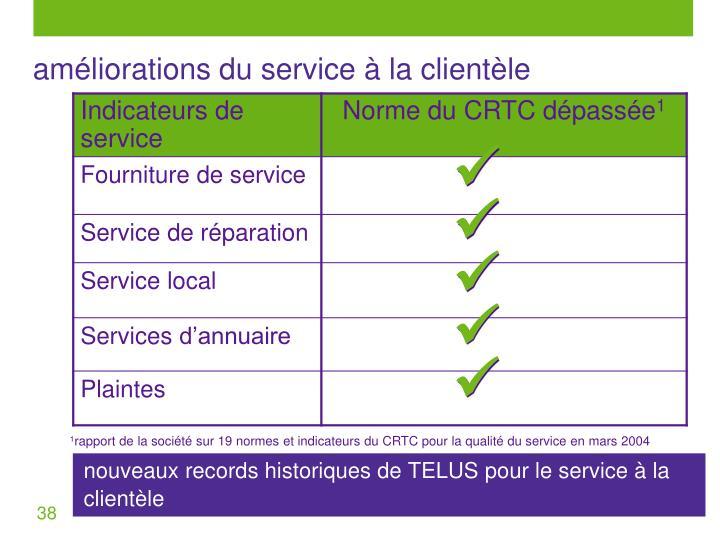 améliorations du service à la clientèle