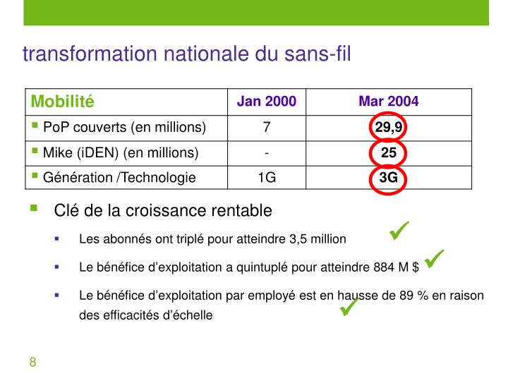 transformation nationale du sans-fil