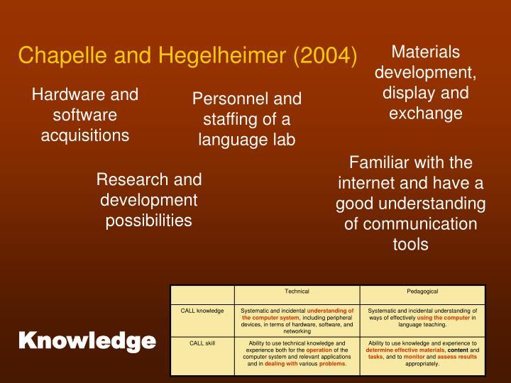 Chapelle and Hegelheimer (2004)