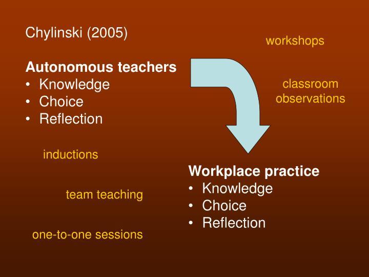Workplace practice
