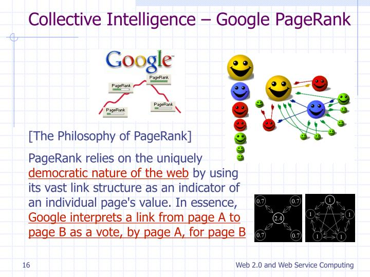 Collective Intelligence – Google PageRank