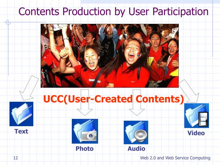 UCC(User-Created Contents)