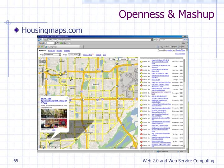 Openness & Mashup