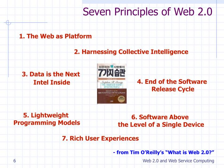 Seven Principles of Web 2.0