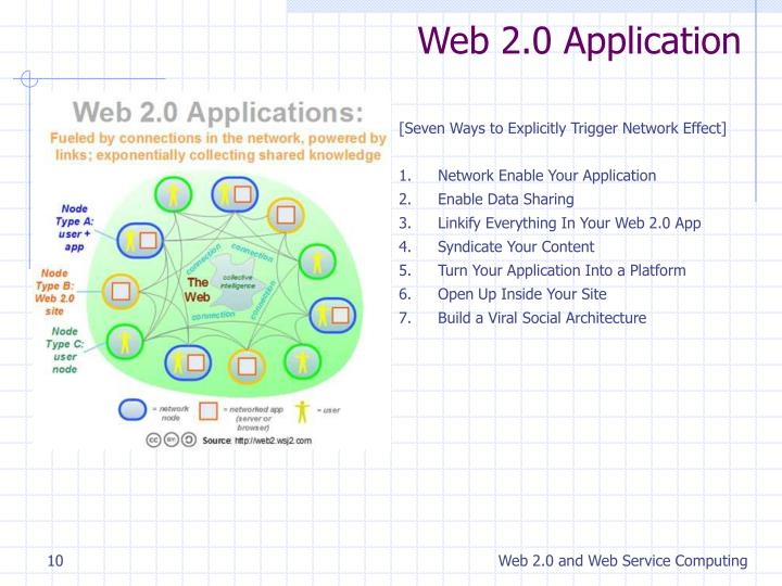 Web 2.0 Application