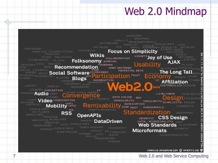 Web 2.0 Mindmap