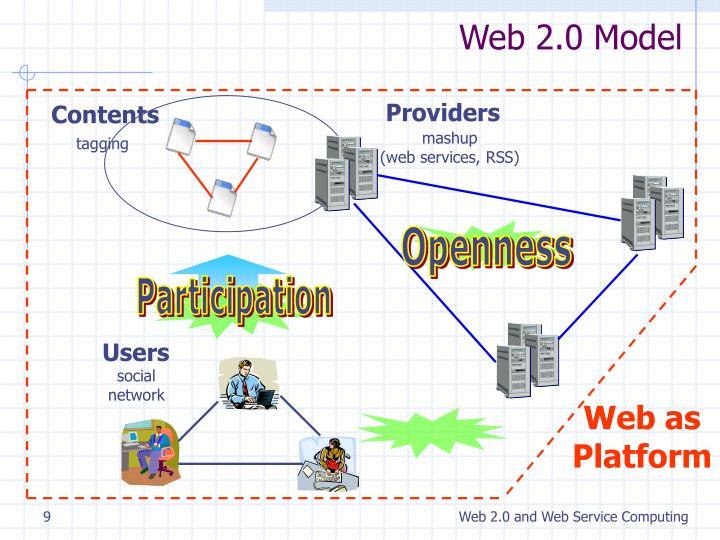Web as