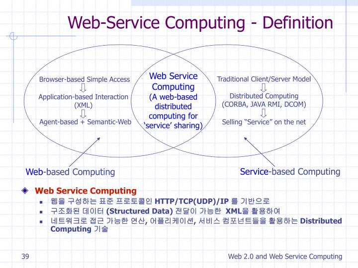 Web-Service Computing - Definition