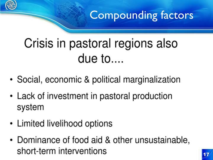 Compounding factors